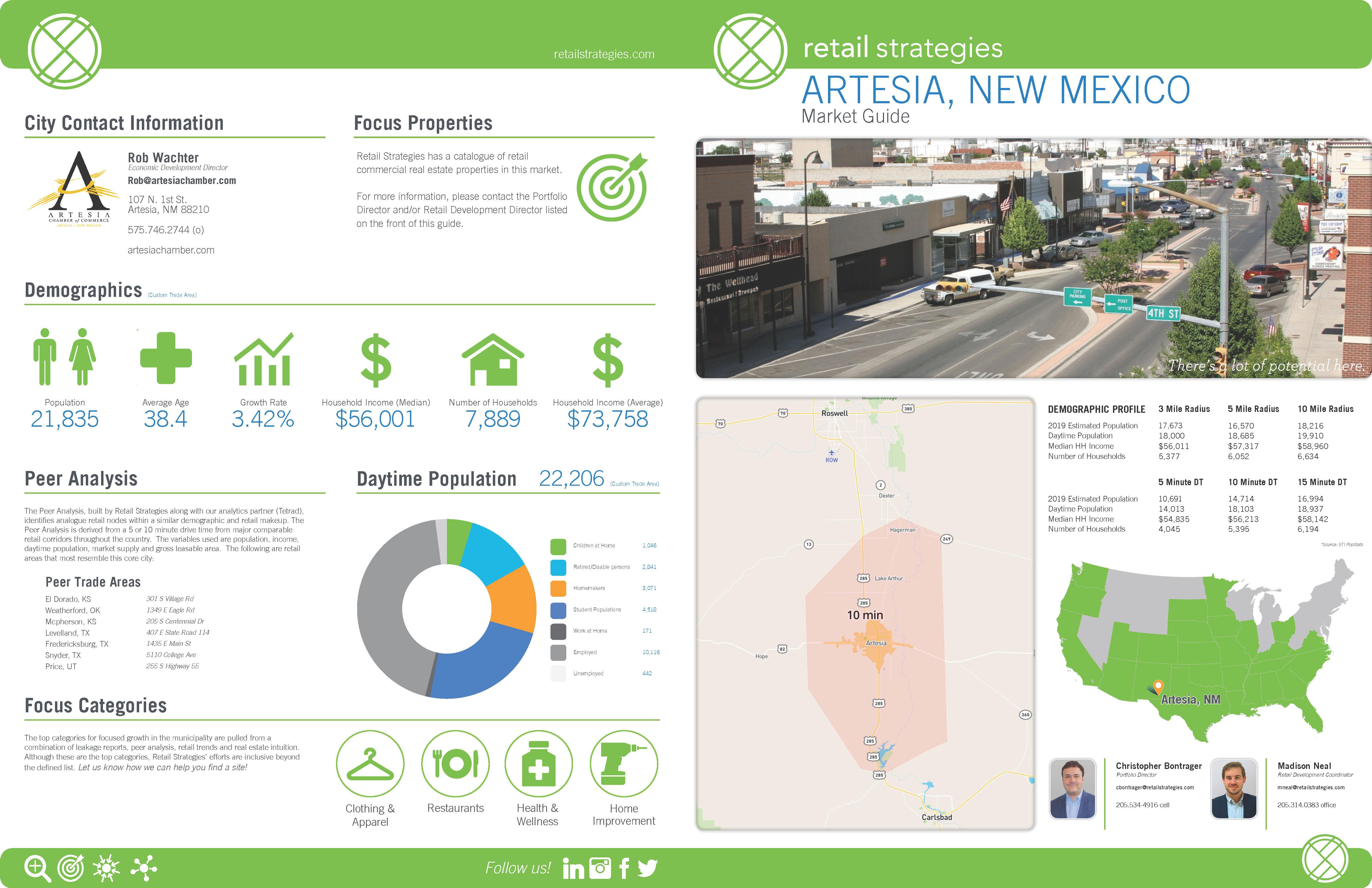 Artesia NM City Flyer 2020_Page_1